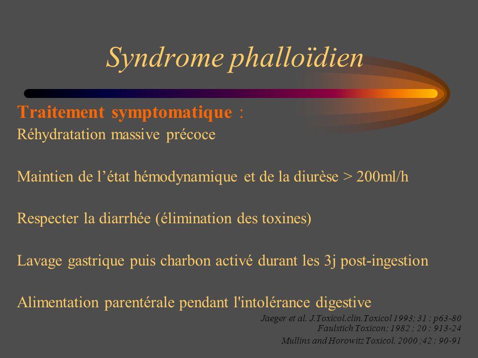 Syndrome phalloïdien Traitement symptomatique :