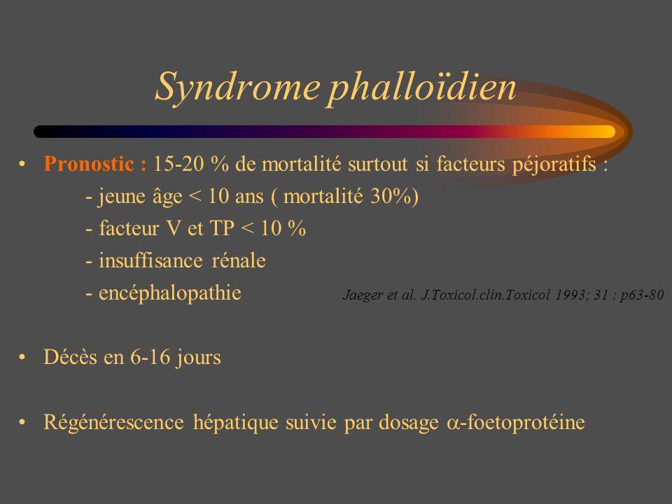 Syndrome phalloïdien Pronostic : 15-20 % de mortalité surtout si facteurs péjoratifs : - jeune âge < 10 ans ( mortalité 30%)