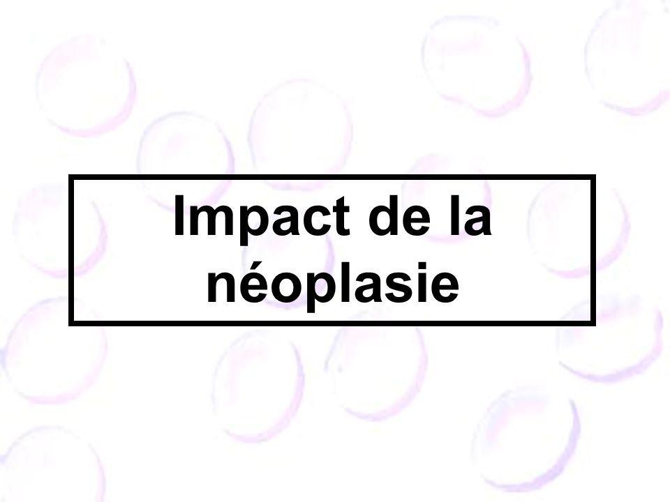 Impact de la néoplasie