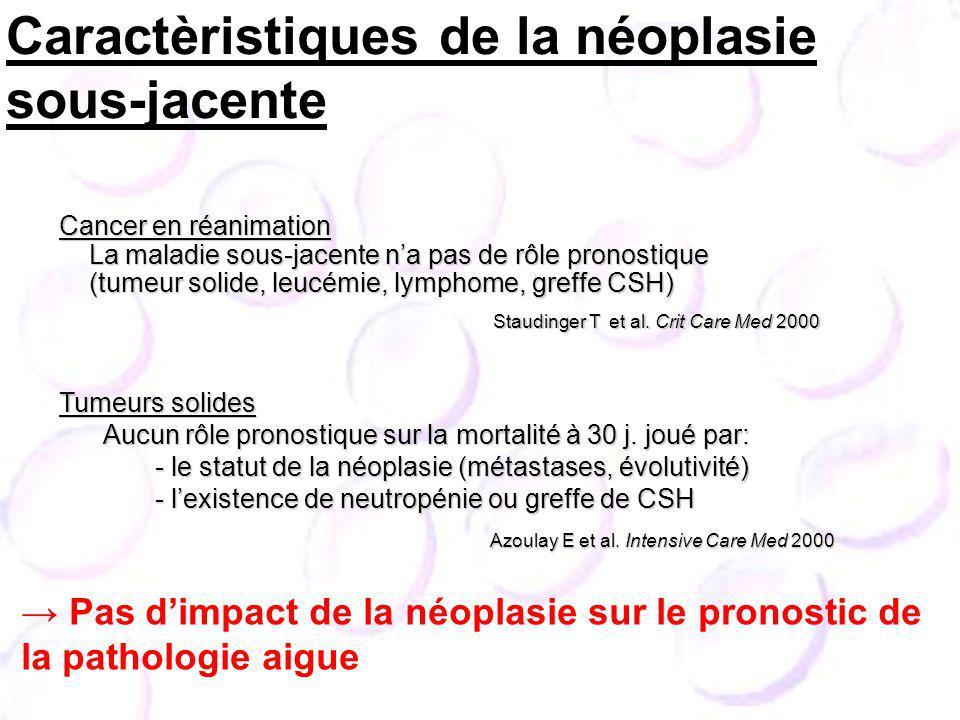 Caractèristiques de la néoplasie sous-jacente