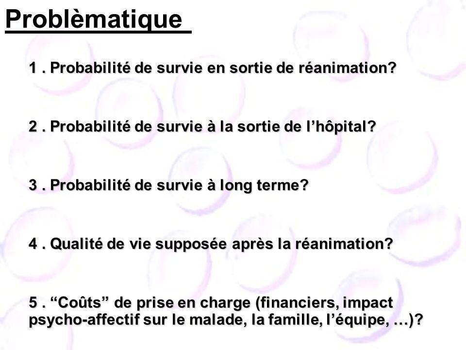 Problèmatique 1 . Probabilité de survie en sortie de réanimation