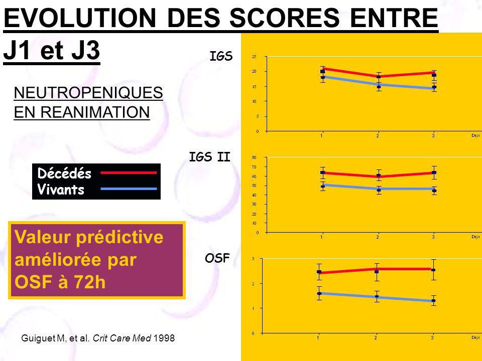 EVOLUTION DES SCORES ENTRE J1 et J3
