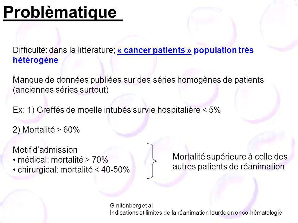 Problèmatique Difficulté: dans la littérature; « cancer patients » population très hétérogène.