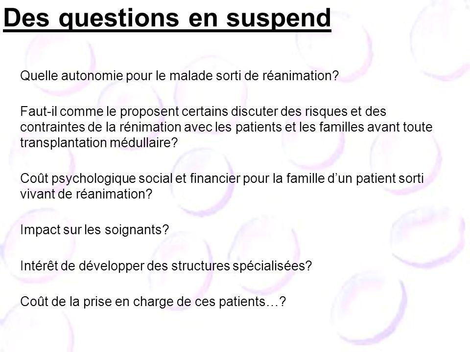 Des questions en suspend