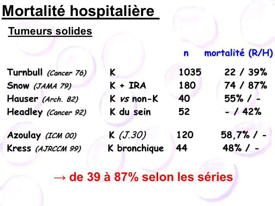 Mortalité hospitalière