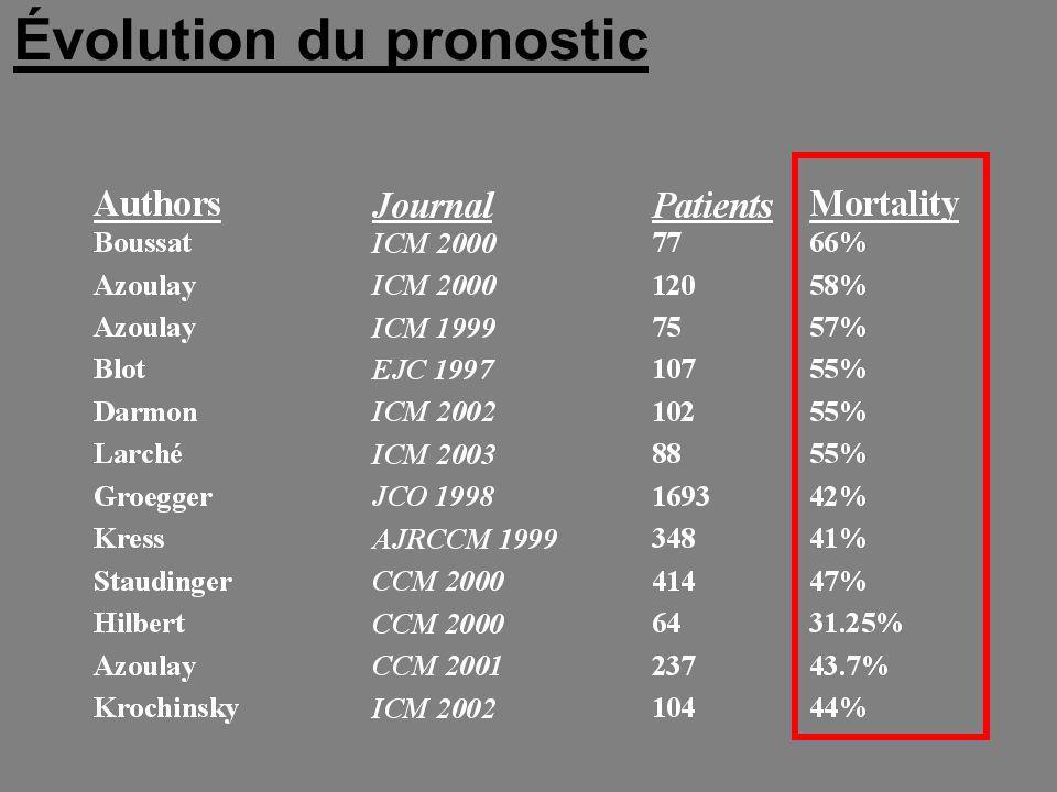 Évolution du pronostic