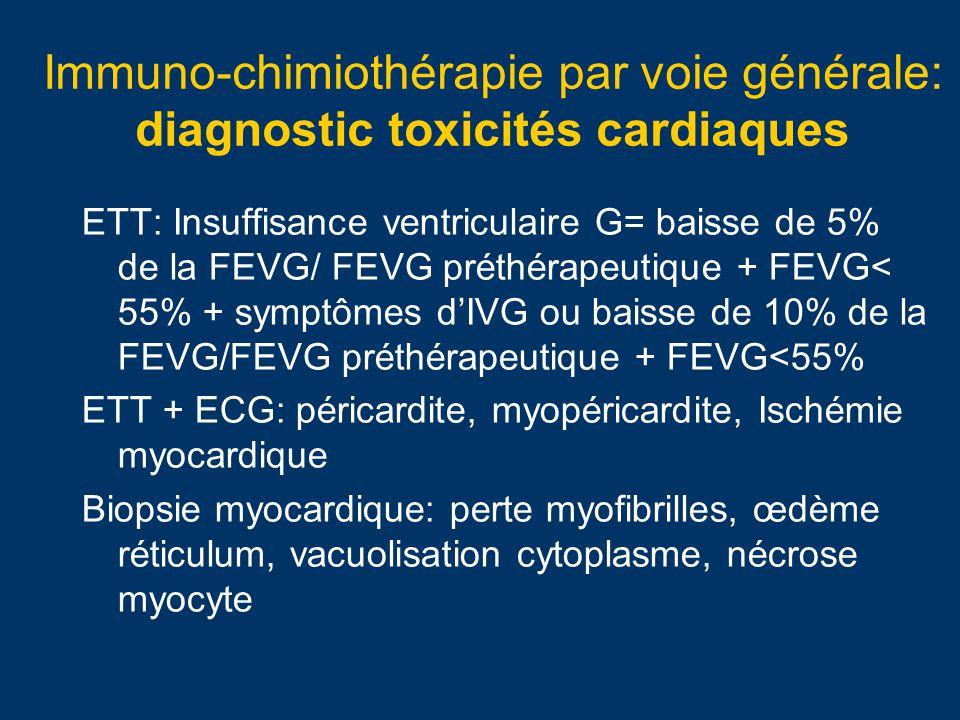 Immuno-chimiothérapie par voie générale: diagnostic toxicités cardiaques