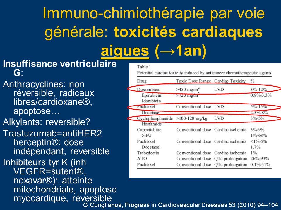 Immuno-chimiothérapie par voie générale: toxicités cardiaques aigues (→1an)