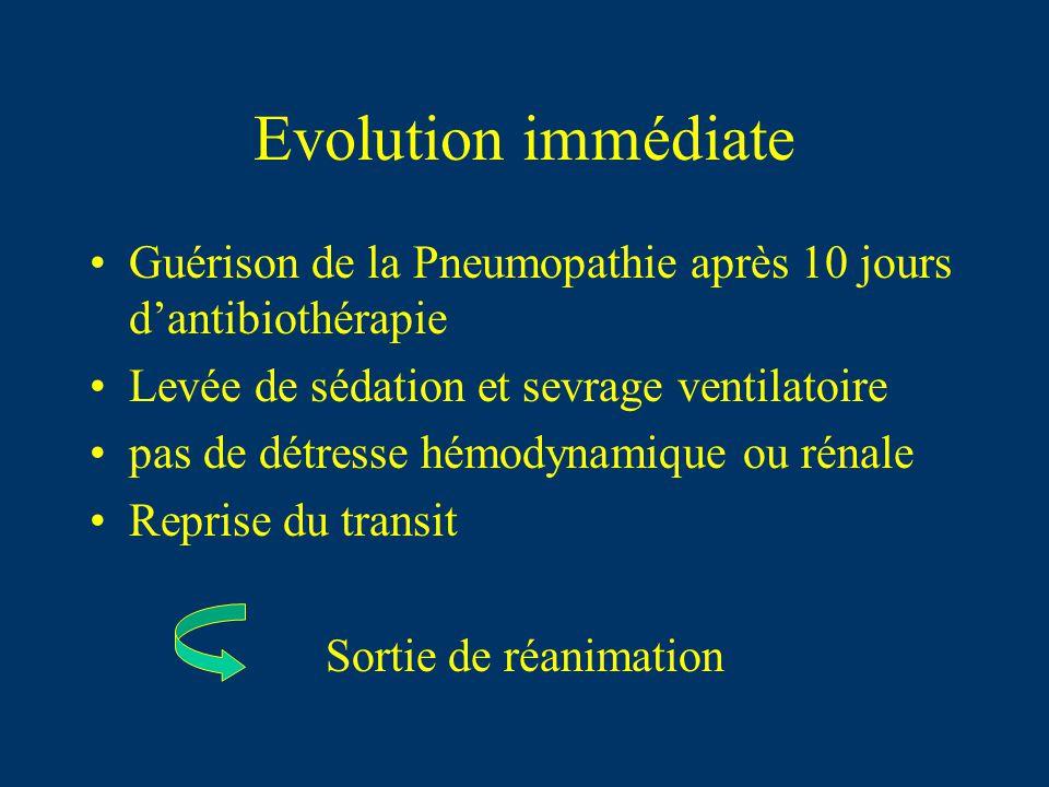 Evolution immédiate Guérison de la Pneumopathie après 10 jours d'antibiothérapie. Levée de sédation et sevrage ventilatoire.