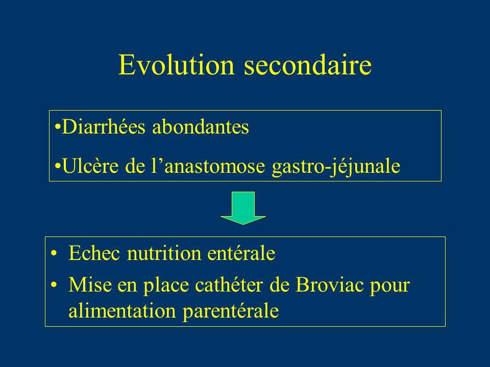 Evolution secondaire Diarrhées abondantes