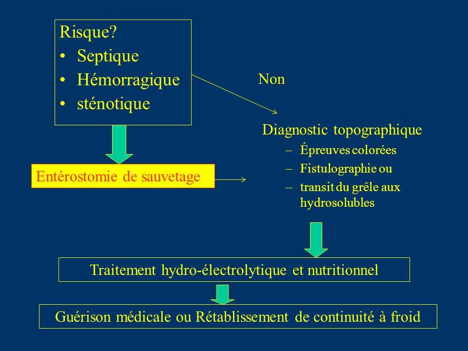 Risque Septique Hémorragique sténotique Non Diagnostic topographique
