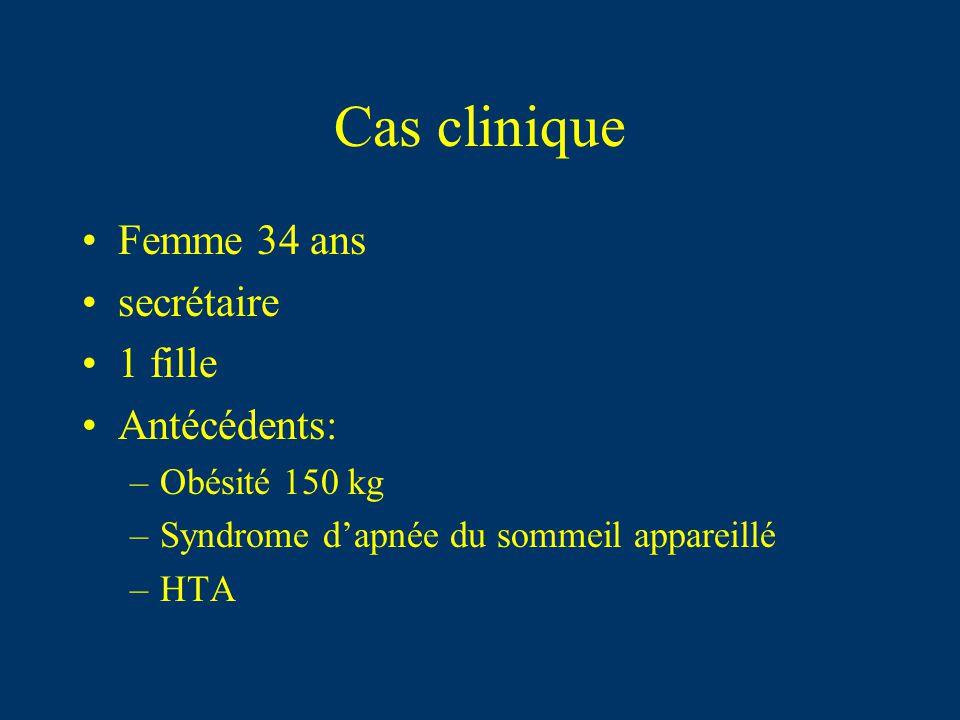Cas clinique Femme 34 ans secrétaire 1 fille Antécédents: