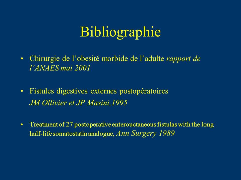 Bibliographie Chirurgie de l'obesité morbide de l'adulte rapport de l'ANAES mai 2001. Fistules digestives externes postopératoires.