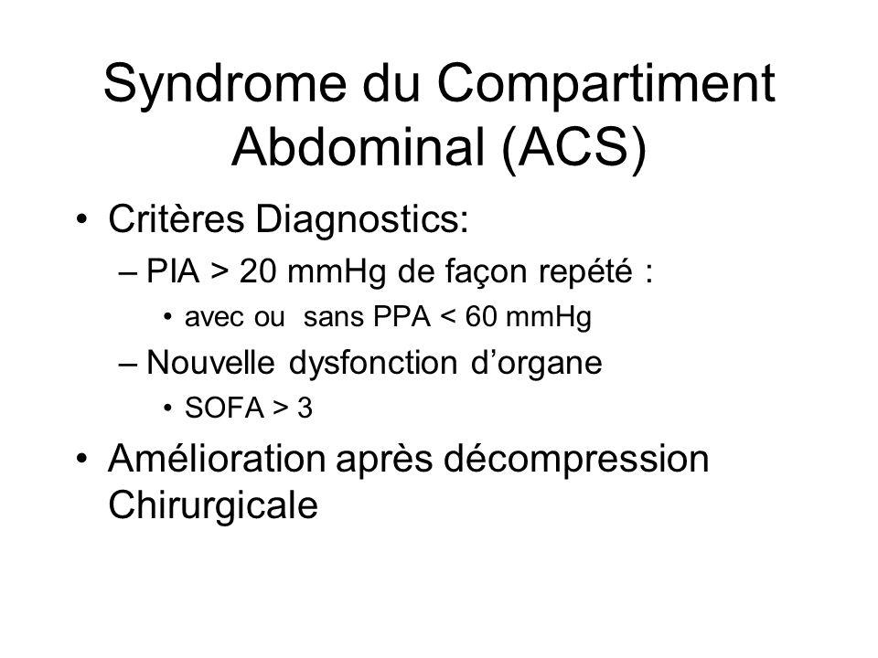 Syndrome du Compartiment Abdominal (ACS)