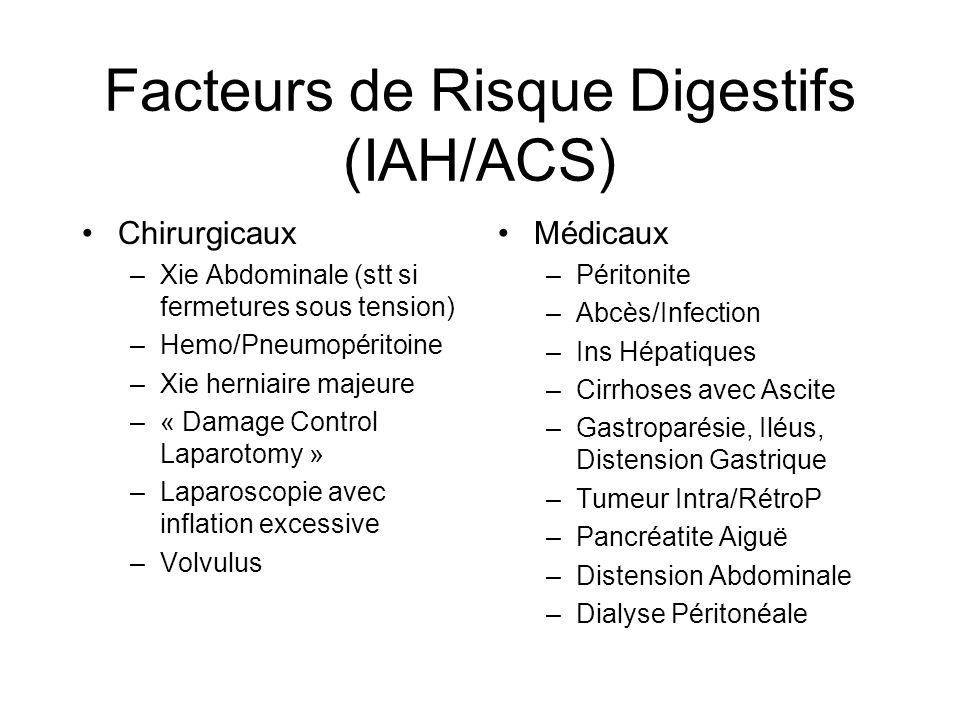 Facteurs de Risque Digestifs (IAH/ACS)