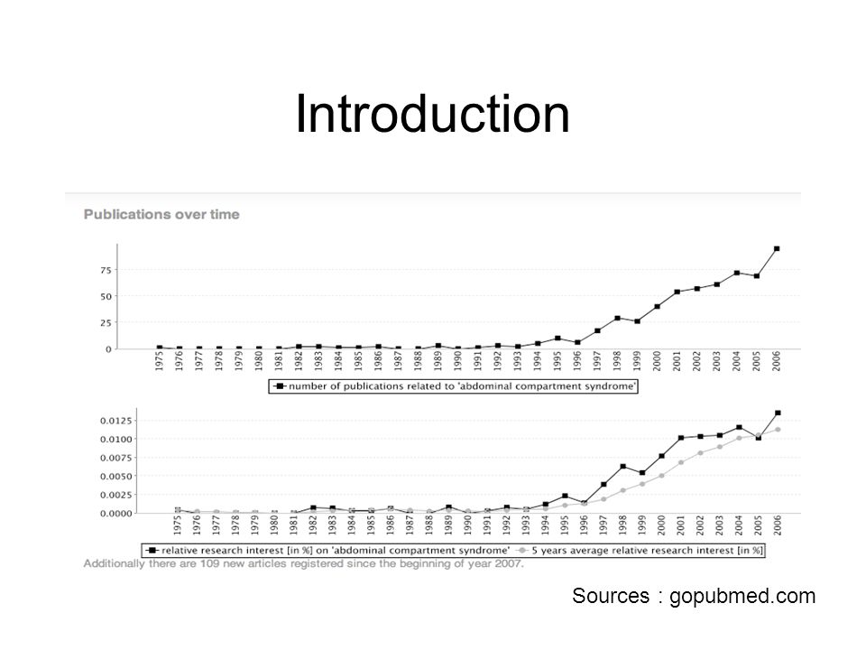 Introduction Sources : gopubmed.com