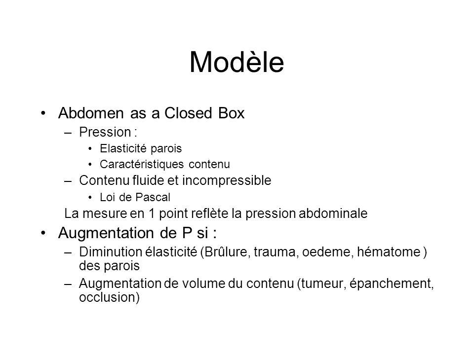 Modèle Abdomen as a Closed Box Augmentation de P si : Pression :