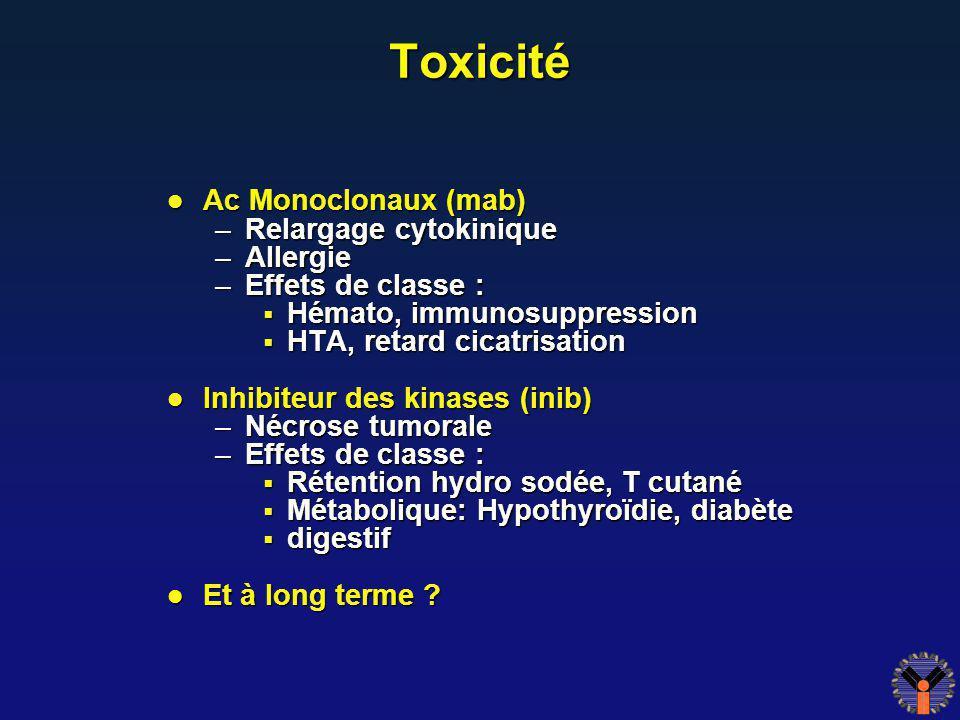 Toxicité Ac Monoclonaux (mab) Relargage cytokinique Allergie
