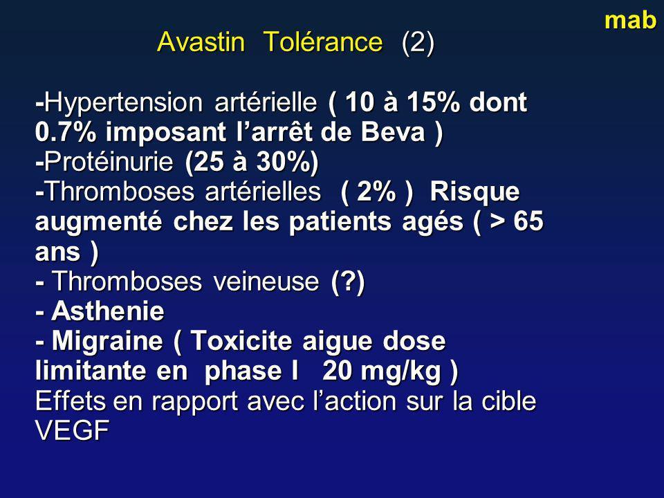- Thromboses veineuse ( ) - Asthenie