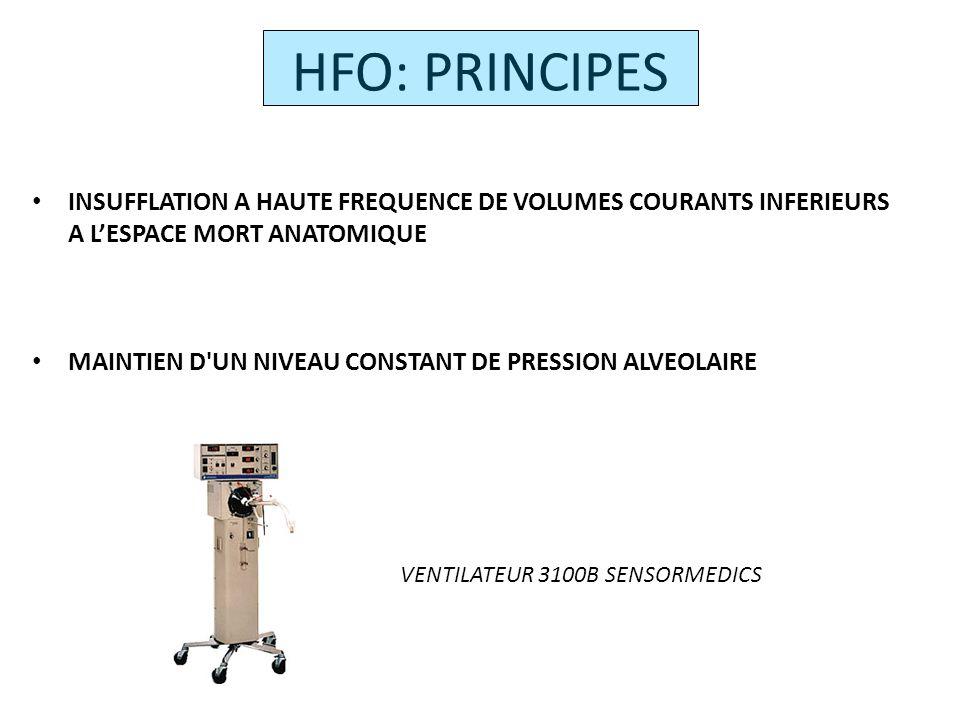 HFO: PRINCIPES INSUFFLATION A HAUTE FREQUENCE DE VOLUMES COURANTS INFERIEURS A L'ESPACE MORT ANATOMIQUE.
