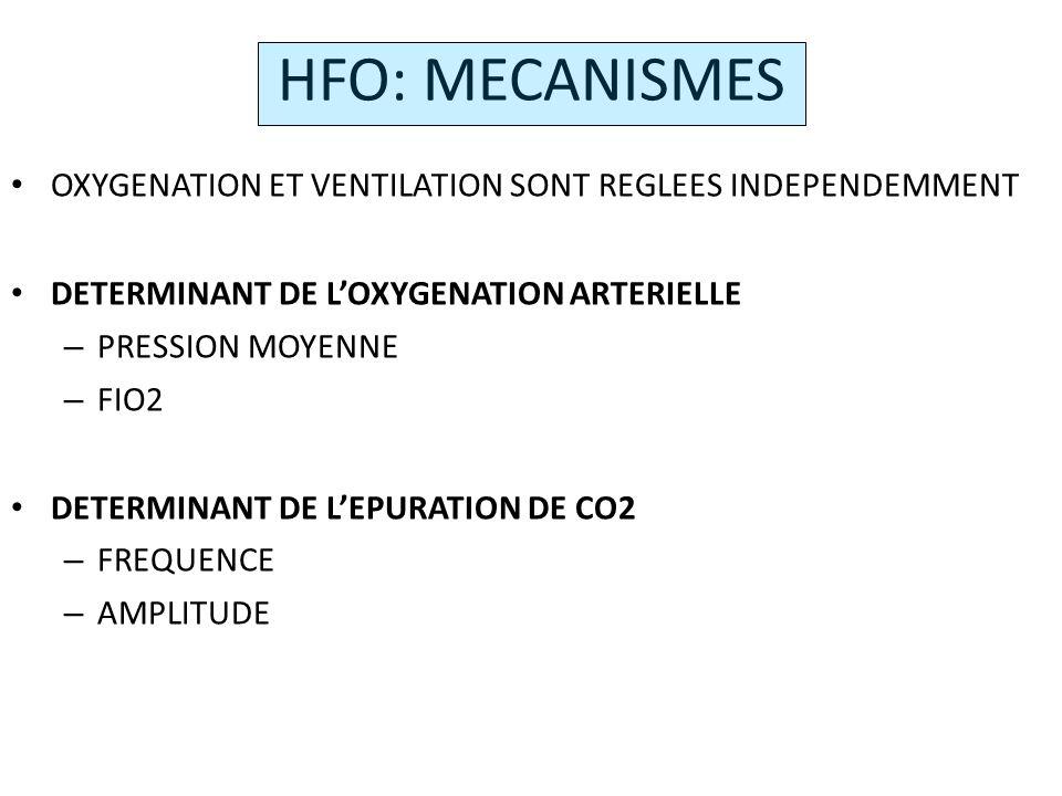 HFO: MECANISMES OXYGENATION ET VENTILATION SONT REGLEES INDEPENDEMMENT