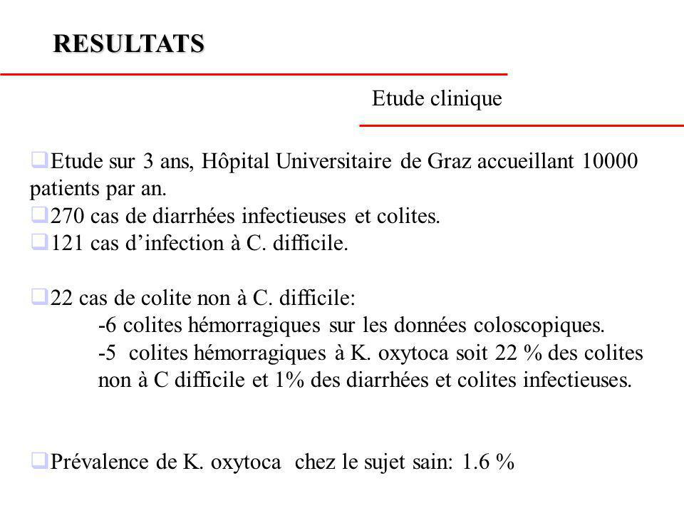 RESULTATS Etude clinique