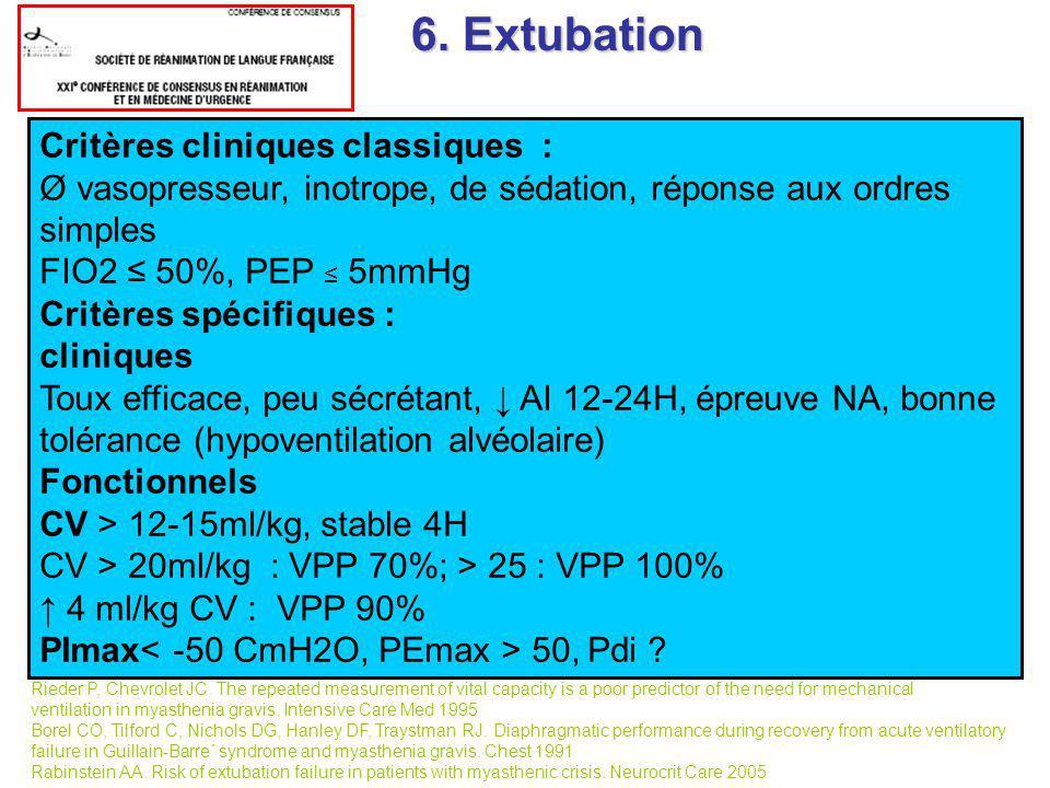 6. Extubation Critères cliniques classiques :