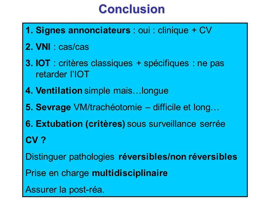 Conclusion Signes annonciateurs : oui : clinique + CV VNI : cas/cas