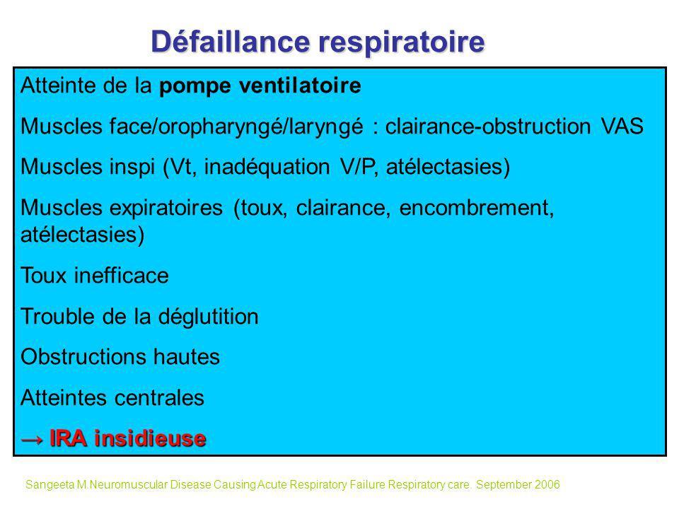 Défaillance respiratoire