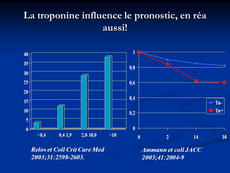 La troponine influence le pronostic, en réa aussi!