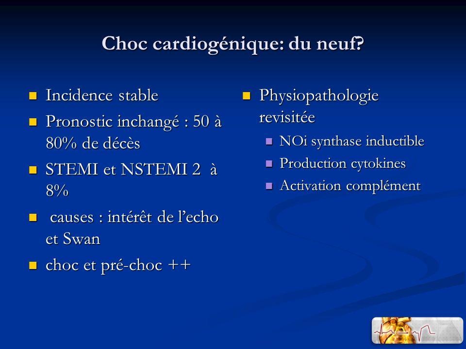 Choc cardiogénique: du neuf