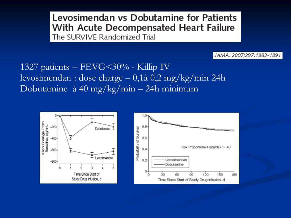 1327 patients – FEVG<30% - Killip IV