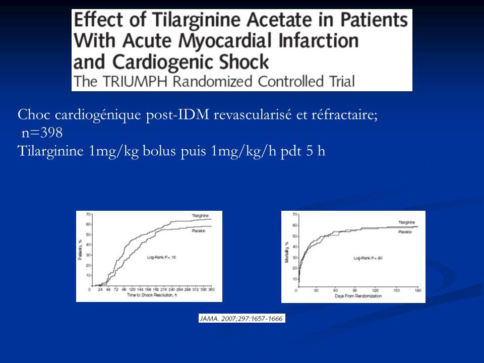 Choc cardiogénique post-IDM revascularisé et réfractaire;