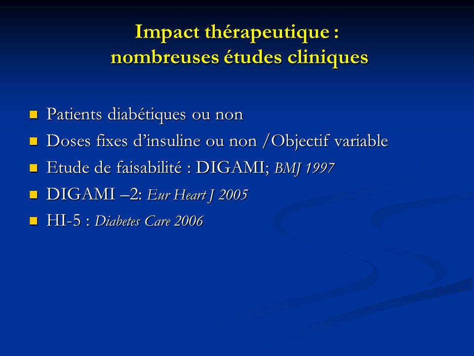 Impact thérapeutique : nombreuses études cliniques