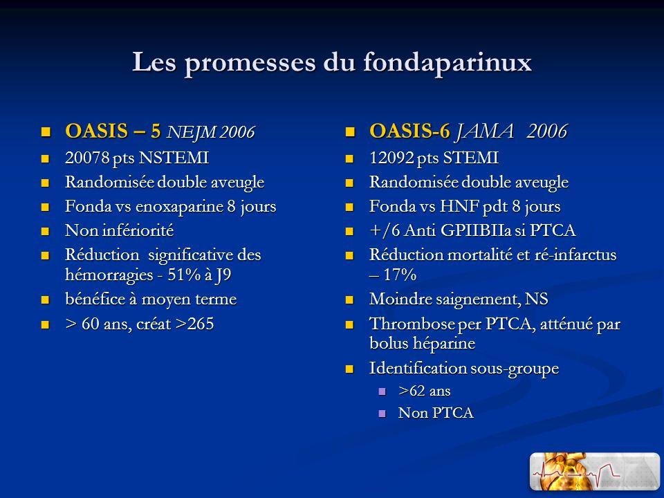 Les promesses du fondaparinux