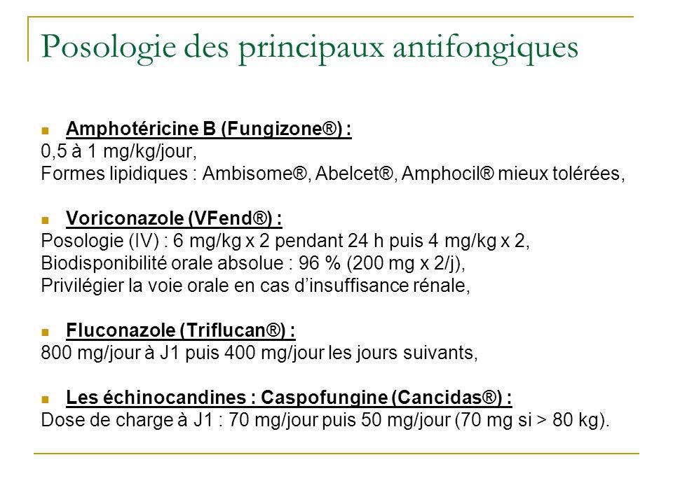 Posologie des principaux antifongiques