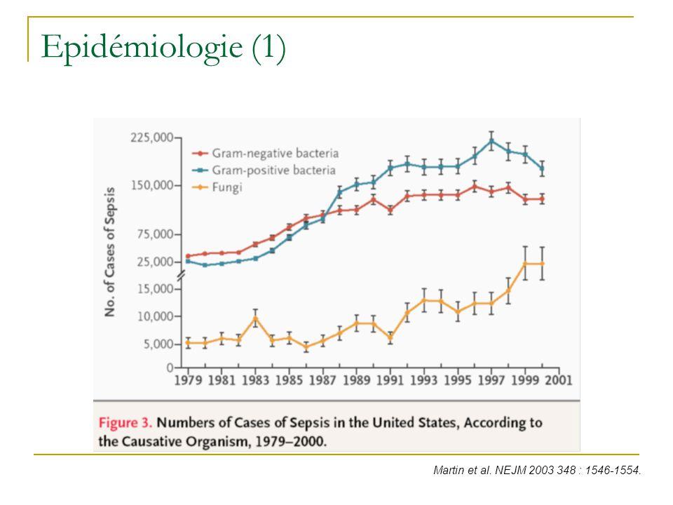 Epidémiologie (1) Martin et al. NEJM 2003 348 : 1546-1554.