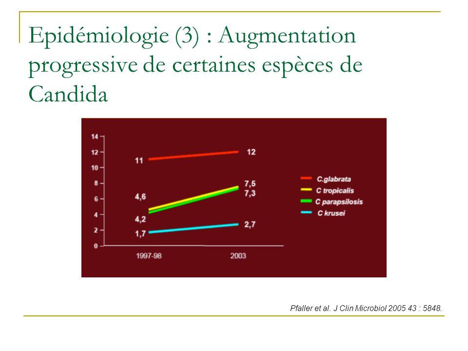 Epidémiologie (3) : Augmentation progressive de certaines espèces de Candida