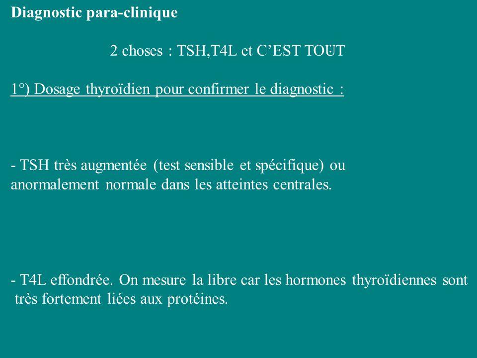 Diagnostic para-clinique