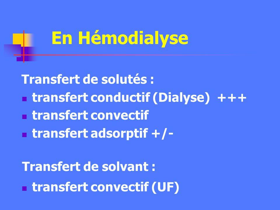 En Hémodialyse Transfert de solutés :