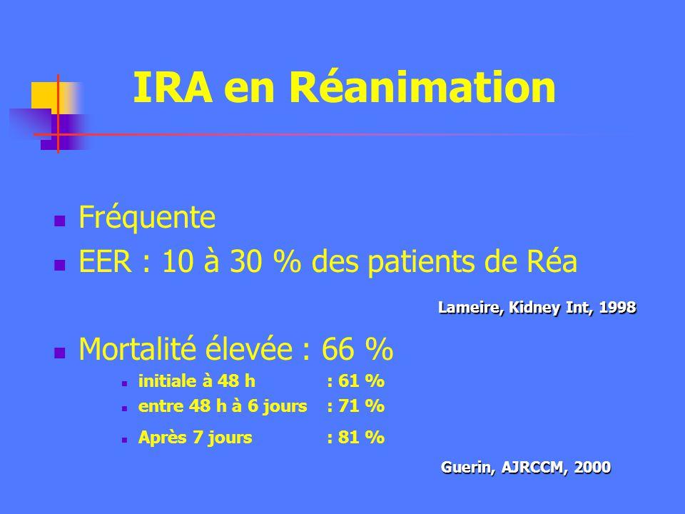 IRA en Réanimation Fréquente EER : 10 à 30 % des patients de Réa