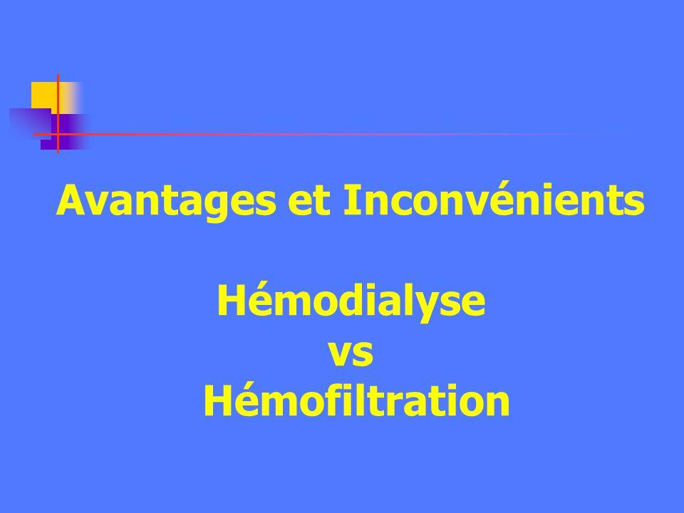 Avantages et Inconvénients Hémodialyse vs Hémofiltration