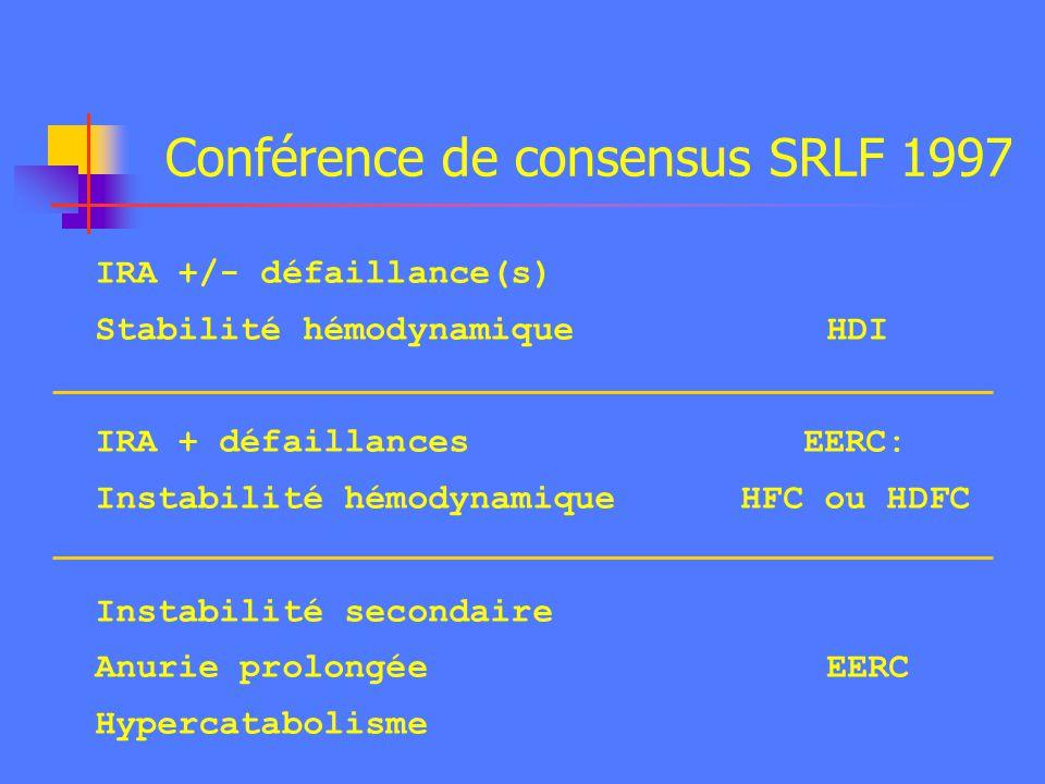 Conférence de consensus SRLF 1997