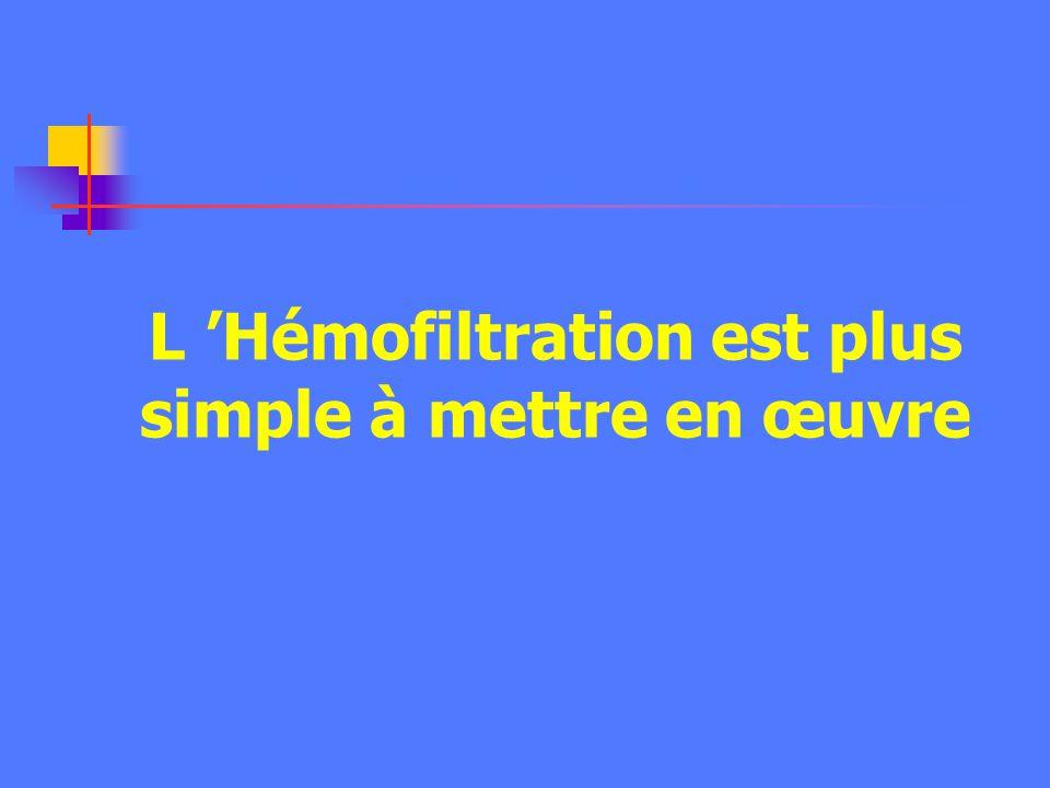 L 'Hémofiltration est plus simple à mettre en œuvre