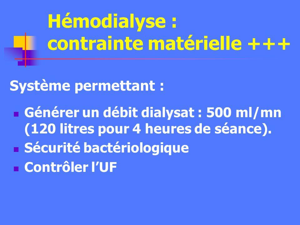 Hémodialyse : contrainte matérielle +++