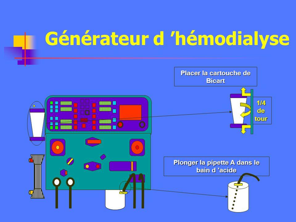 Générateur d 'hémodialyse