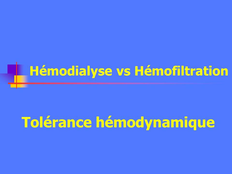 Tolérance hémodynamique