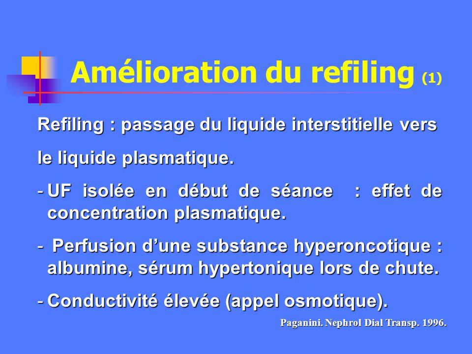 Amélioration du refiling (1)