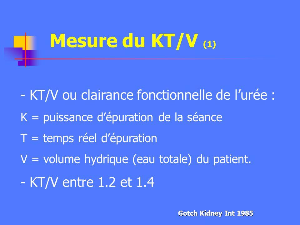 Mesure du KT/V (1) - KT/V ou clairance fonctionnelle de l'urée :