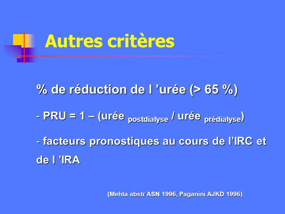 Autres critères % de réduction de l 'urée (> 65 %)